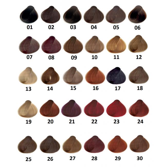 Sanotint farba do włosów dla alergików